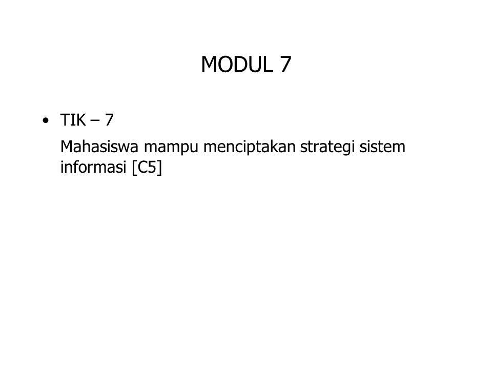 MODUL 7 Mahasiswa mampu menciptakan strategi sistem informasi [C5]